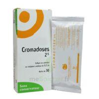 Cromadoses 2 Pour Cent, Collyre En Solution En Récipient Unidose à JUAN-LES-PINS